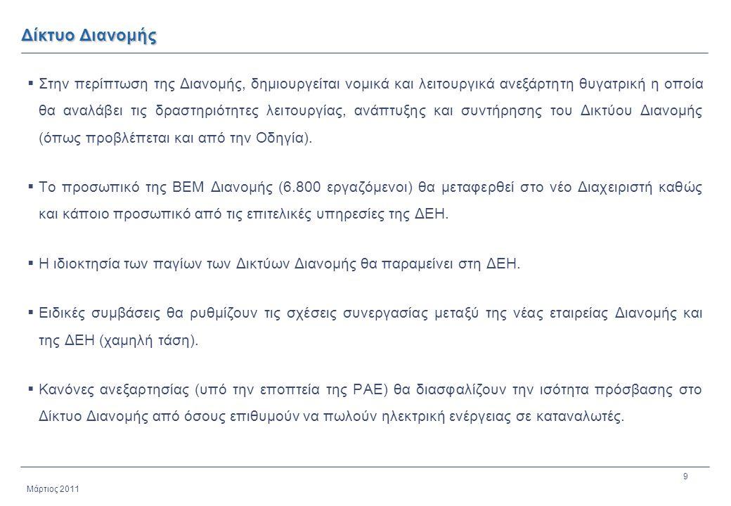 9 Μάρτιος 2011 Δίκτυο Διανομής  Στην περίπτωση της Διανομής, δημιουργείται νομικά και λειτουργικά ανεξάρτητη θυγατρική η οποία θα αναλάβει τις δραστη