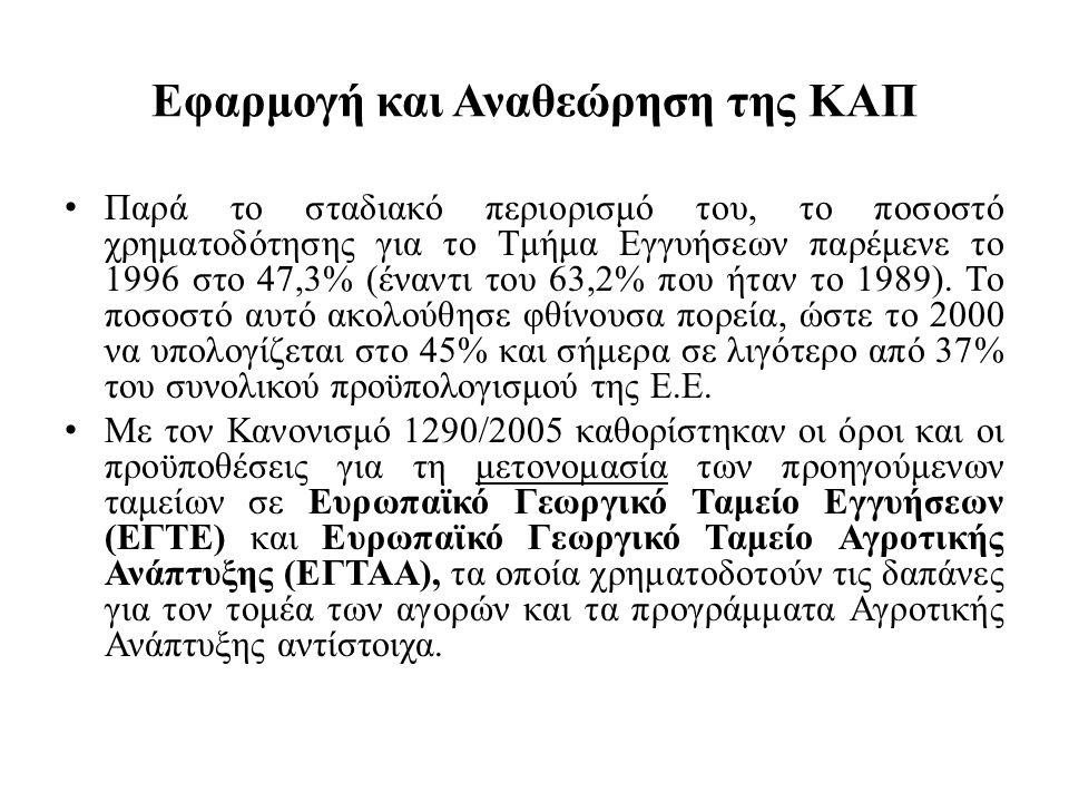 Εφαρμογή και Αναθεώρηση της ΚΑΠ Παρά το σταδιακό περιορισμό του, το ποσοστό χρηματοδότησης για το Τμήμα Εγγυήσεων παρέμενε το 1996 στο 47,3% (έναντι τ