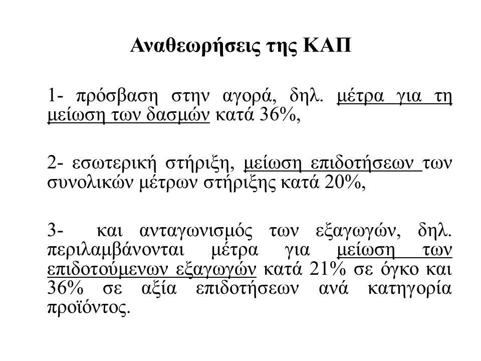 Αναθεωρήσεις της ΚΑΠ 1- πρόσβαση στην αγορά, δηλ. μέτρα για τη μείωση των δασμών κατά 36%, 2- εσωτερική στήριξη, μείωση επιδοτήσεων των συνολικών μέτρ