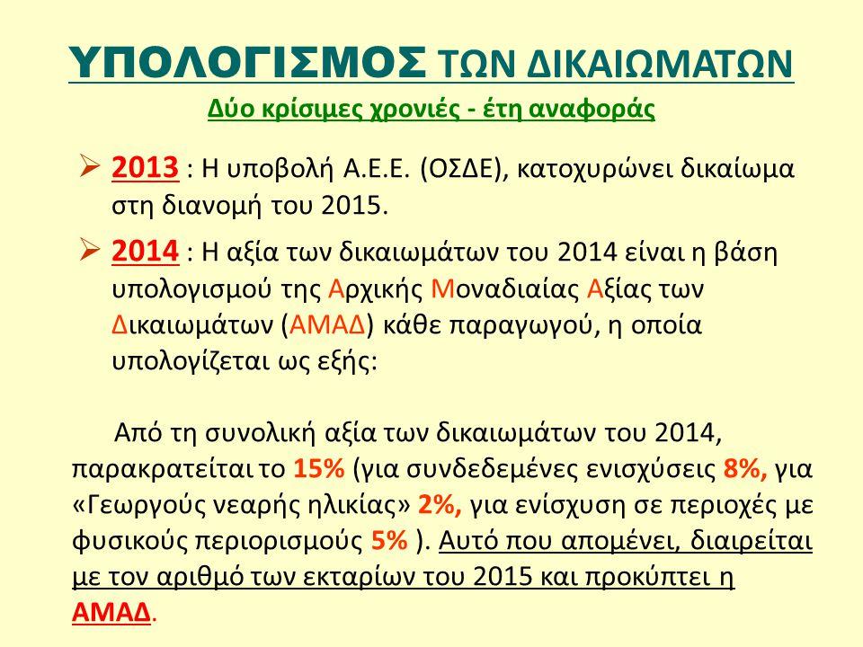 ΥΠΟΛΟΓΙΣΜΟΣ ΤΩΝ ΔΙΚΑΙΩΜΑΤΩΝ Δύο κρίσιμες χρονιές - έτη αναφοράς  2013 : Η υποβολή Α.Ε.Ε. (ΟΣΔΕ), κατοχυρώνει δικαίωμα στη διανομή του 2015.  2014 :