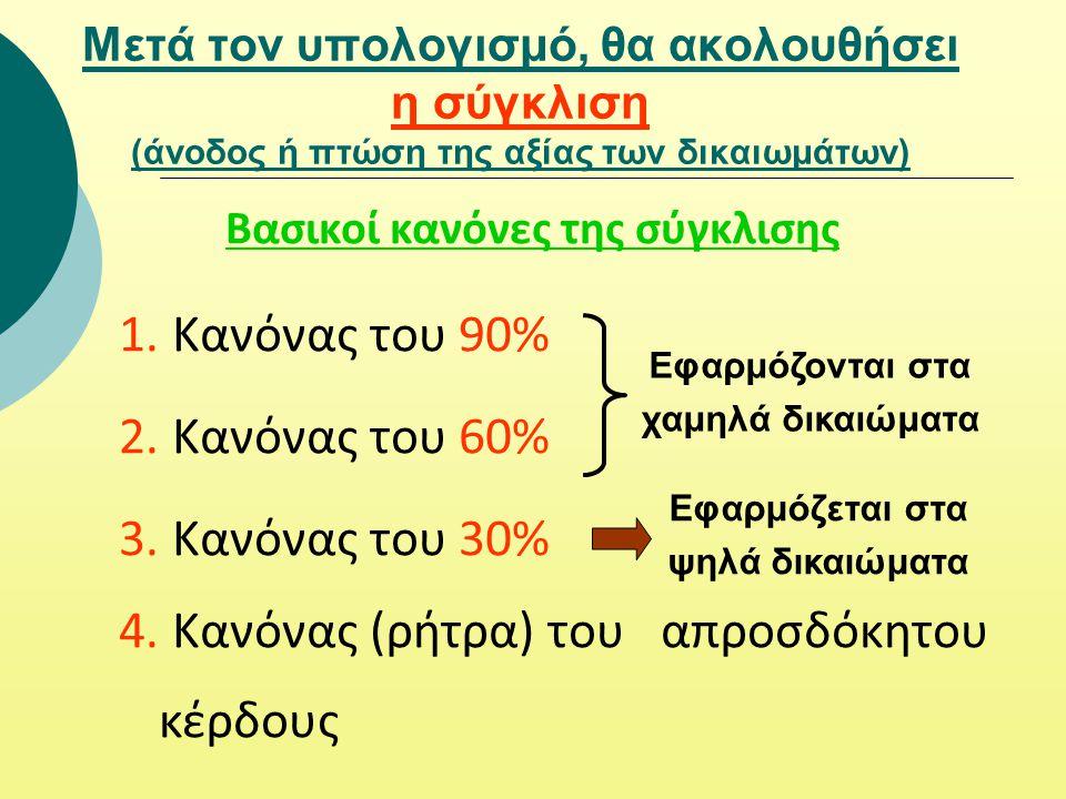 Μετά τον υπολογισμό, θα ακολουθήσει η σύγκλιση (άνοδος ή πτώση της αξίας των δικαιωμάτων) Βασικοί κανόνες της σύγκλισης 1. Κανόνας του 90% 2. Κανόνας