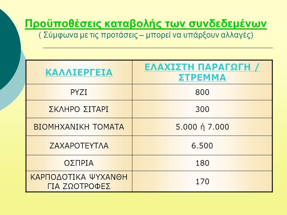 Προϋποθέσεις καταβολής των συνδεδεμένων ( Σύμφωνα με τις προτάσεις – μπορεί να υπάρξουν αλλαγές) ΚΑΛΛΙΕΡΓΕΙΑ ΕΛΑΧΙΣΤΗ ΠΑΡΑΓΩΓΗ / ΣΤΡΕΜΜΑ ΡΥΖΙ800 ΣΚΛΗΡΟ ΣΙΤΑΡΙ300 ΒΙΟΜΗΧΑΝΙΚΗ ΤΟΜΑΤΑ5.000 ή 7.000 ΖΑΧΑΡΟΤΕΥΤΛΑ6.500 ΟΣΠΡΙΑ180 ΚΑΡΠΟΔΟΤΙΚΑ ΨΥΧΑΝΘΗ ΓΙΑ ΖΩΟΤΡΟΦΕΣ 170