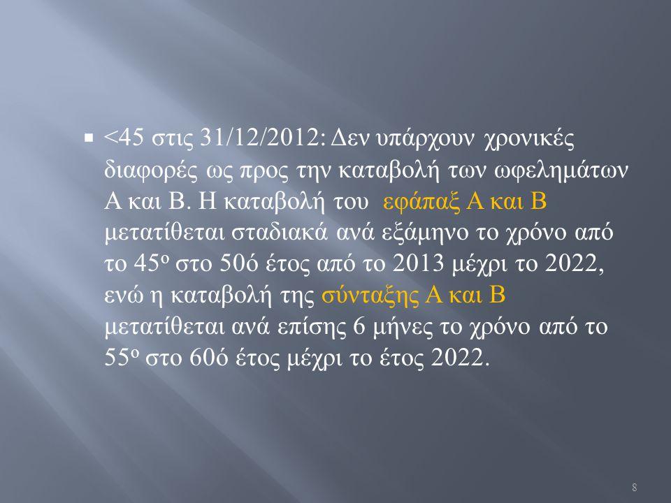  <45 στις 31/12/2012: Δεν υπάρχουν χρονικές διαφορές ως προς την καταβολή των ωφελημάτων Α και Β. Η καταβολή του εφάπαξ Α και Β μετατίθεται σταδιακά