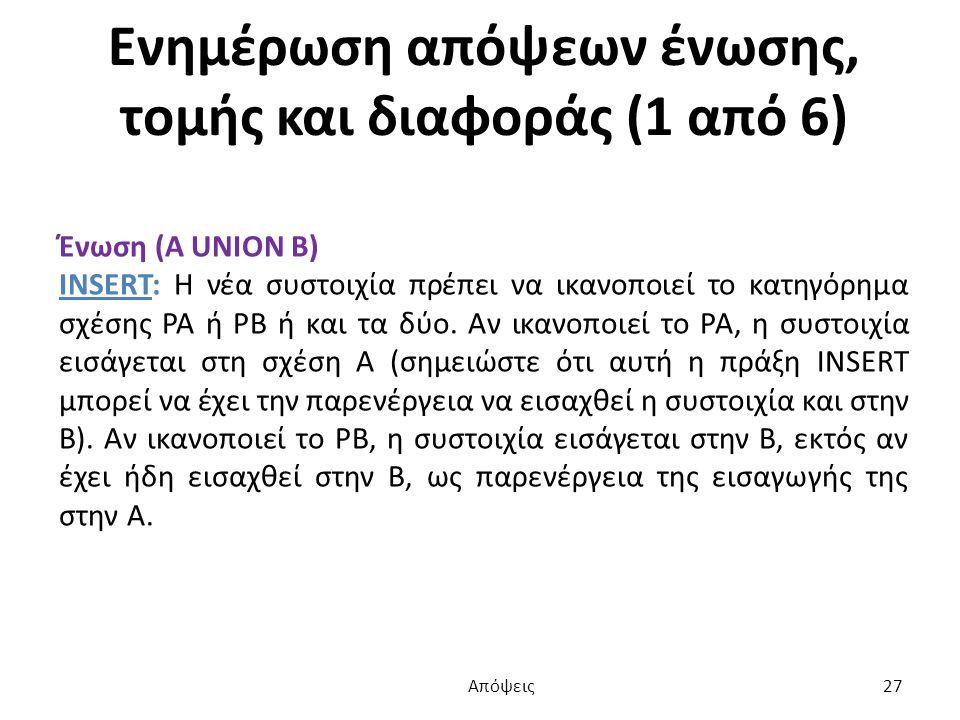 Ενημέρωση απόψεων ένωσης, τομής και διαφοράς (1 από 6) Ένωση (A UNION B) INSERT: Η νέα συστοιχία πρέπει να ικανοποιεί το κατηγόρημα σχέσης PA ή PB ή και τα δύο.