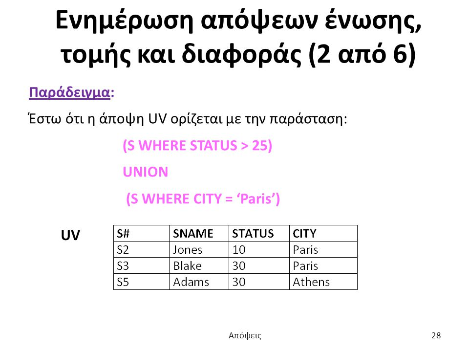 Ενημέρωση απόψεων ένωσης, τομής και διαφοράς (2 από 6) Παράδειγμα: Έστω ότι η άποψη UV ορίζεται με την παράσταση: (S WHERE STATUS > 25) UNION (S WHERE CITY = 'Paris') UV Απόψεις 28