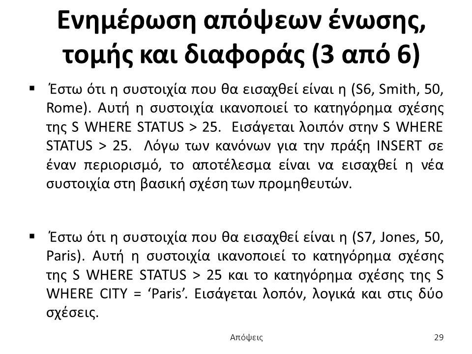 Ενημέρωση απόψεων ένωσης, τομής και διαφοράς (3 από 6)  Έστω ότι η συστοιχία που θα εισαχθεί είναι η (S6, Smith, 50, Rome).