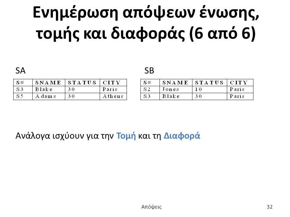 Ενημέρωση απόψεων ένωσης, τομής και διαφοράς (6 από 6) SA SB Ανάλογα ισχύουν για την Τομή και τη Διαφορά Απόψεις 32