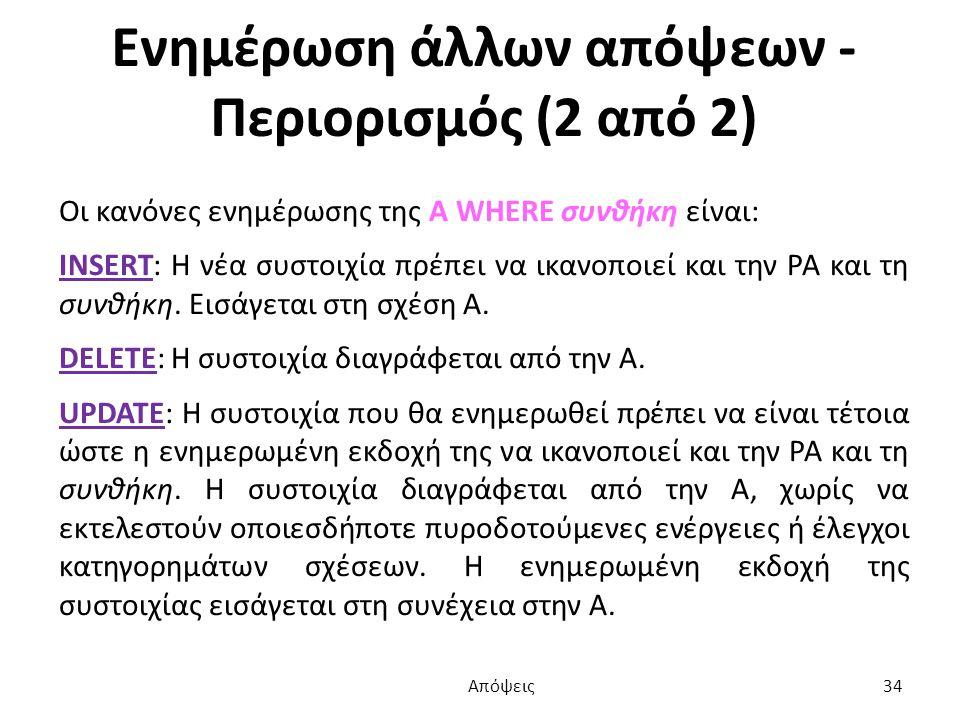 Ενημέρωση άλλων απόψεων - Περιορισμός (2 από 2) Οι κανόνες ενημέρωσης της A WHERE συνθήκη είναι: INSERT: Η νέα συστοιχία πρέπει να ικανοποιεί και την PA και τη συνθήκη.