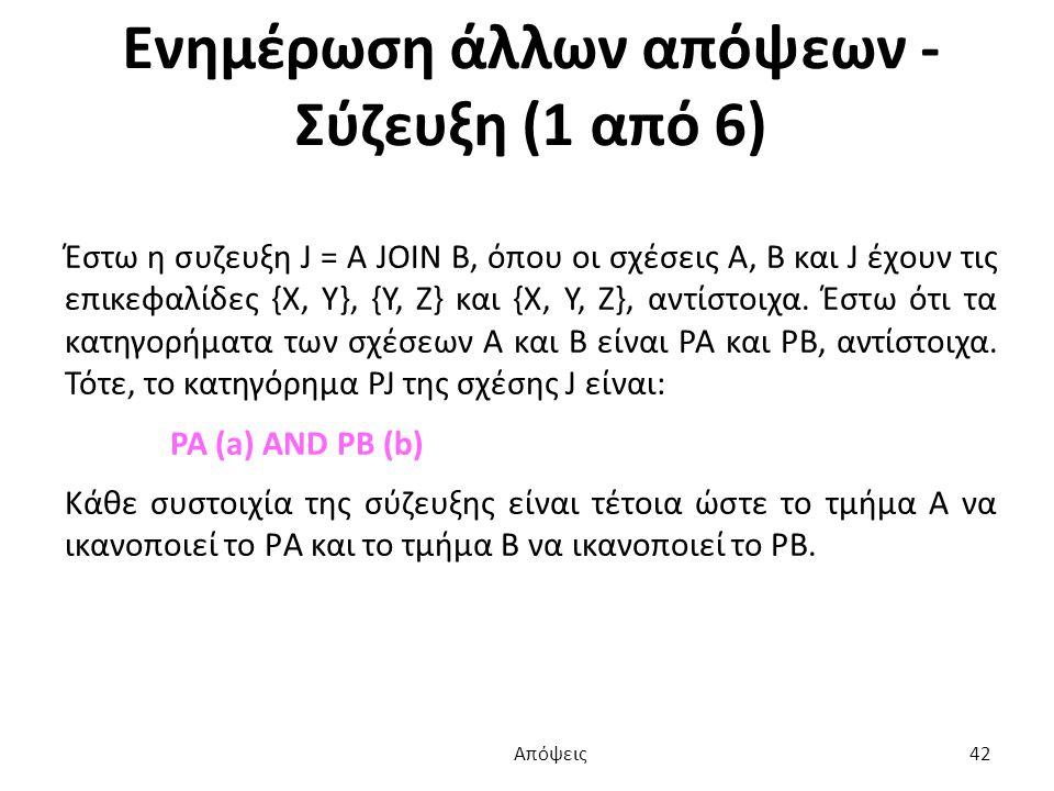 Ενημέρωση άλλων απόψεων - Σύζευξη (1 από 6) Έστω η συζευξη J = A JOIN B, όπου οι σχέσεις A, B και J έχουν τις επικεφαλίδες {X, Y}, {Y, Z} και {X, Y, Z}, αντίστοιχα.