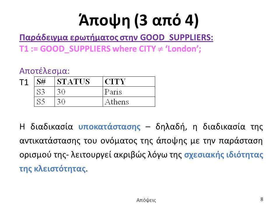 Άποψη (3 από 4) Παράδειγμα ερωτήματος στην GOOD_SUPPLIERS: T1 := GOOD_SUPPLIERS where CITY  'London'; Αποτέλεσμα: Τ1 Η διαδικασία υποκατάστασης – δηλαδή, η διαδικασία της αντικατάστασης του ονόματος της άποψης με την παράσταση ορισμού της- λειτουργεί ακριβώς λόγω της σχεσιακής ιδιότητας της κλειστότητας.