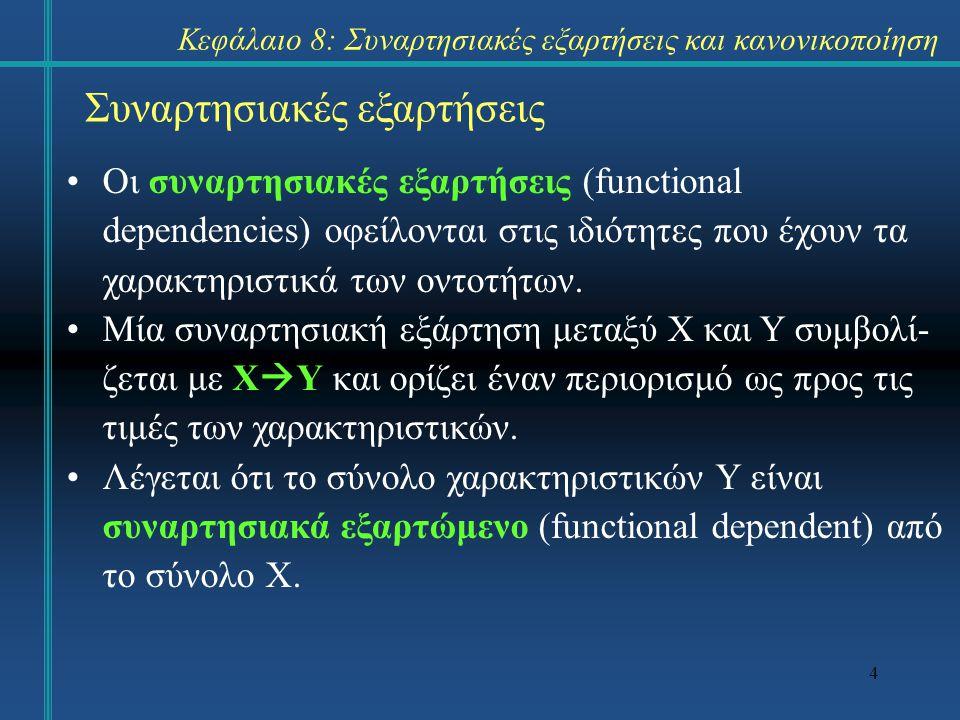 5 Συναρτησιακές εξαρτήσεις Αν δύο πλειάδες έχουν ίδιες τιμές στα χαρακτηριστικά του συνόλου X, τότε θα έχουν ίδιες τιμές και στα χαρακτηριστικά του συνόλου Y.