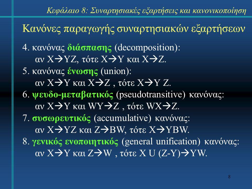 39 Σχήματα χωρίς απώλειες - παράδειγμα Έστω η σχέση R(X,Y,Z,W) και το σύνολο των εξαρτήσεων F: X  Z, Y  Z, Z  W.