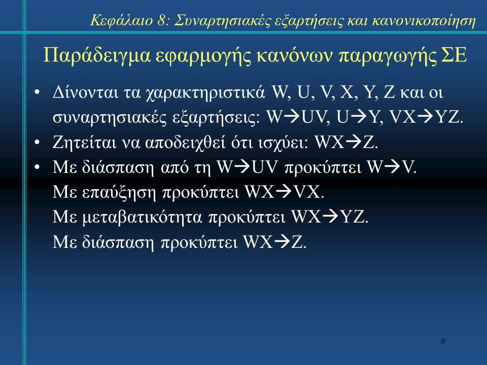 40 Σχήματα χωρίς απώλειες – παράδειγμα Από την εξάρτηση X  Z προκύπτει το ταμπλώ: Από την εξάρτηση Υ  Ζ προκύπτει το ταμπλώ: Από την εξάρτηση Z  W προκύπτει το ταμπλώ: Η πρώτη και η τρίτη γραμμή περιέχουν μόνο τιμές a j, άρα η διάσπαση είναι χωρίς απώλειες.