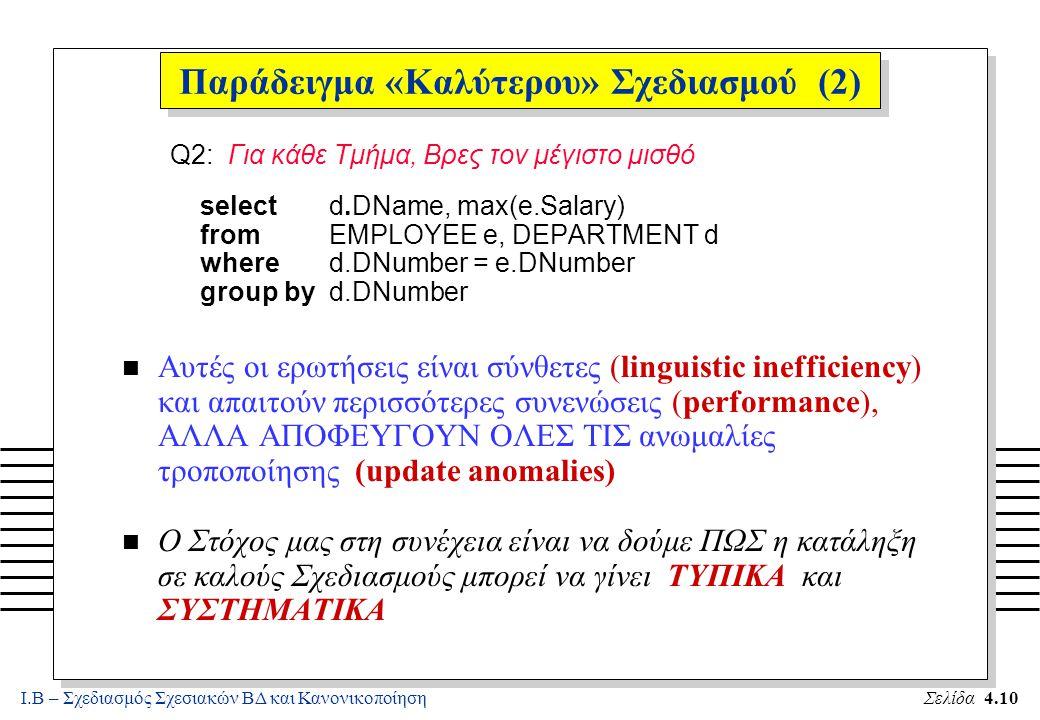 Ι.Β – Σχεδιασμός Σχεσιακών ΒΔ και ΚανονικοποίησηΣελίδα 4.10 Παράδειγμα «Καλύτερου» Σχεδιασμού (2) Q2: Για κάθε Τμήμα, Βρες τον μέγιστο μισθό select d.