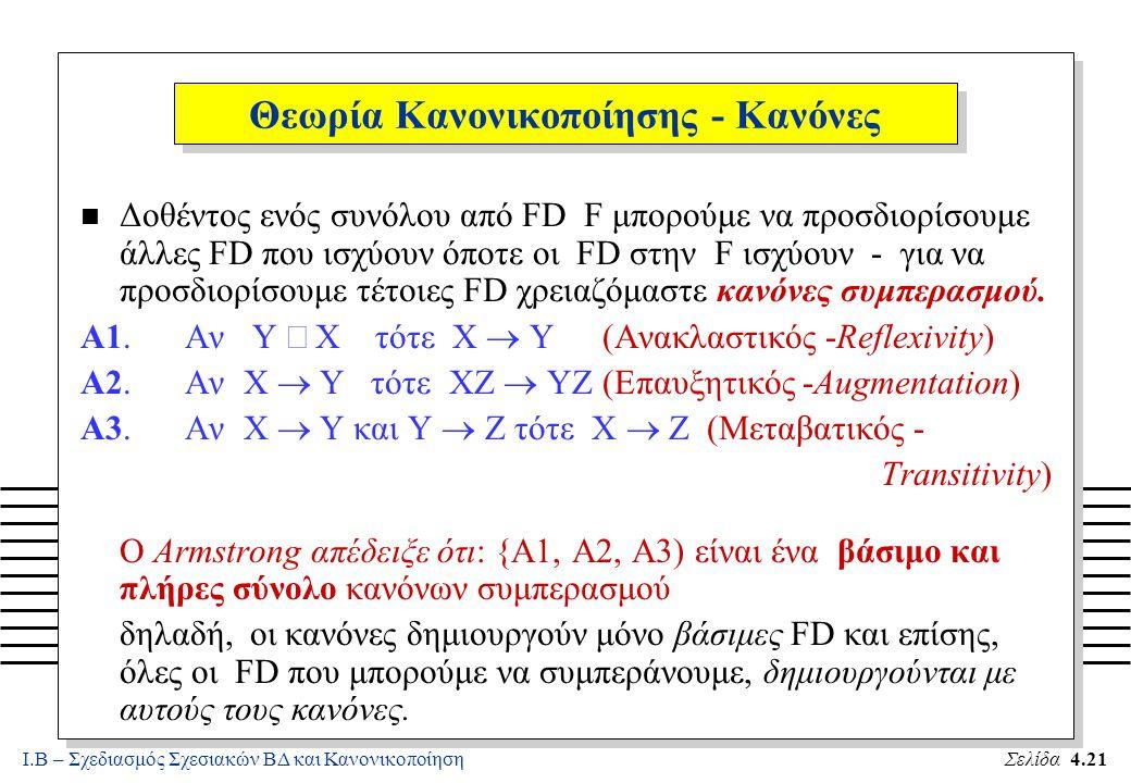 Ι.Β – Σχεδιασμός Σχεσιακών ΒΔ και ΚανονικοποίησηΣελίδα 4.21 Θεωρία Κανονικοποίησης - Κανόνες n Δοθέντος ενός συνόλου από FD F μπορούμε να προσδιορίσου