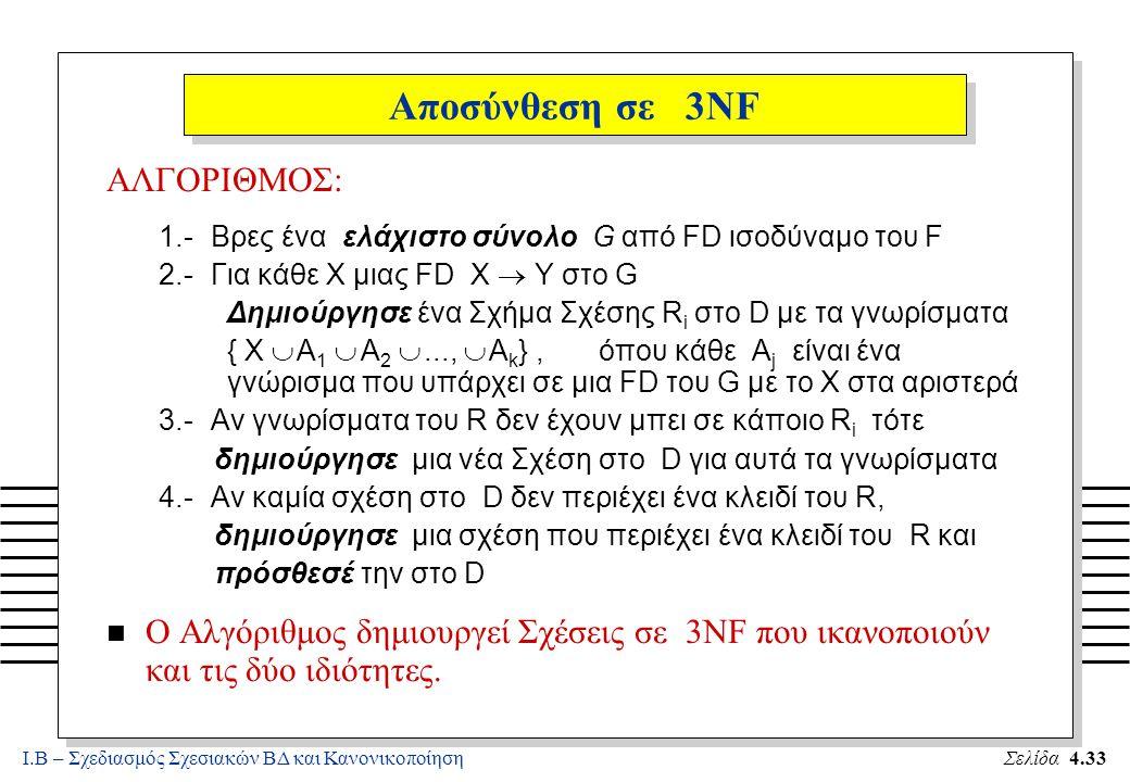 Ι.Β – Σχεδιασμός Σχεσιακών ΒΔ και ΚανονικοποίησηΣελίδα 4.33 Αποσύνθεση σε 3NF ΑΛΓΟΡΙΘΜΟΣ: 1.-Βρες ένα ελάχιστο σύνολο G από FD ισοδύναμο του F 2.-Για