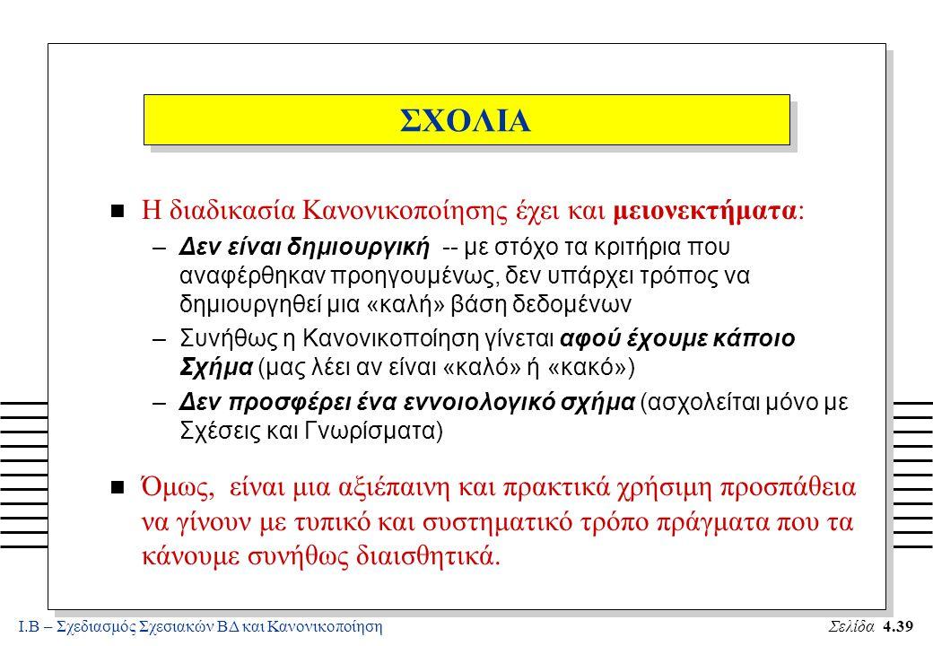 Ι.Β – Σχεδιασμός Σχεσιακών ΒΔ και ΚανονικοποίησηΣελίδα 4.39 ΣΧΟΛΙΑ n Η διαδικασία Κανονικοποίησης έχει και μειονεκτήματα: –Δεν είναι δημιουργική -- με