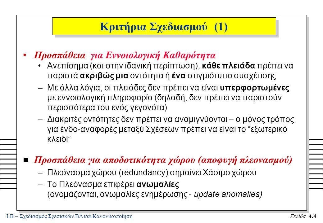Ι.Β – Σχεδιασμός Σχεσιακών ΒΔ και ΚανονικοποίησηΣελίδα 4.35 Πλειότιμες Εξαρτήσεις Μια MVD παρουσιάζεται ως X   Y n Υπάρχουν βάσιμα και πλήρη σύνολα κανόνων συμπερασμού για MVDs n Μια FD είναι ειδική περίπτωση των MVD Ένα Σχεσιακό Σχήμα R είναι στηn τέταρτη κανονική μορφή (4NF) σε σχέση με ένα σύνολο συναρτησιακών και πλειότιμων εξαρτήσεων F αν για κάθε μη τετριμμένη πλειότιμη εξάρτηση X   Y στην F +, το X είναι υποψήφιο κλειδί του R n Δεν υπάρχει αποδοτικός αλγόριθμος για την αποσύνθεση του R σε 4NF Σχέσεις, έτσι ώστε η αποσύνθεση να έχει την ιδιότητα lossless join σε σχέση με ένα σύνολο F από FD και MVD στο R