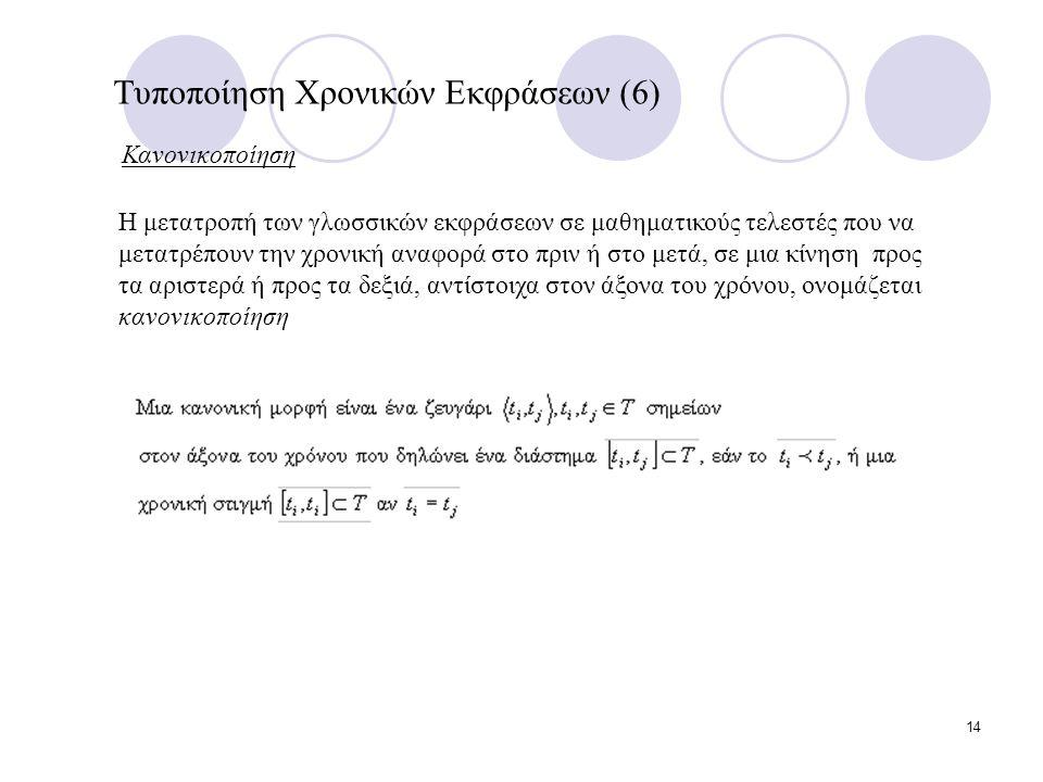 14 Τυποποίηση Χρονικών Εκφράσεων (6) Η μετατροπή των γλωσσικών εκφράσεων σε μαθηματικούς τελεστές που να μετατρέπουν την χρονική αναφορά στο πριν ή στο μετά, σε μια κίνηση προς τα αριστερά ή προς τα δεξιά, αντίστοιχα στον άξονα του χρόνου, ονομάζεται κανονικοποίηση Κανονικοποίηση