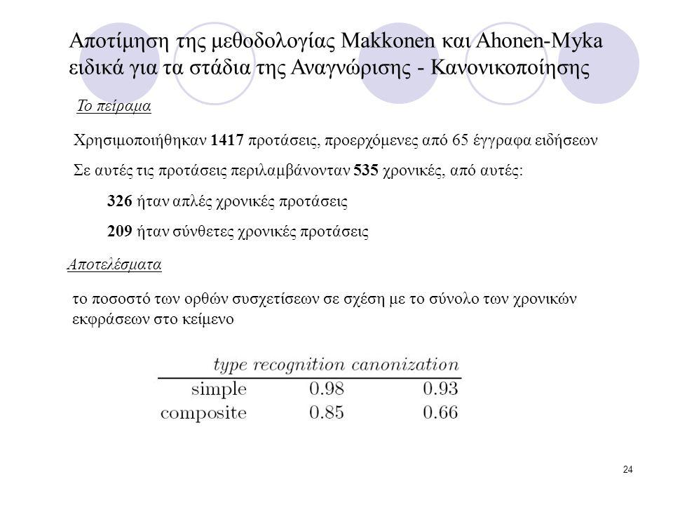 24 Αποτίμηση της μεθοδολογίας Makkonen και Ahonen-Myka ειδικά για τα στάδια της Αναγνώρισης - Κανονικοποίησης Χρησιμοποιήθηκαν 1417 προτάσεις, προερχόμενες από 65 έγγραφα ειδήσεων Σε αυτές τις προτάσεις περιλαμβάνονταν 535 χρονικές, από αυτές: 326 ήταν απλές χρονικές προτάσεις 209 ήταν σύνθετες χρονικές προτάσεις Το πείραμα Αποτελέσματα το ποσοστό των ορθών συσχετίσεων σε σχέση με το σύνολο των χρονικών εκφράσεων στο κείμενο