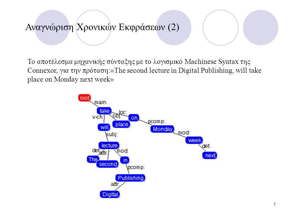 7 Το αποτέλεσμα μηχανικής σύνταξης με το λογισμικό Machinese Syntax της Connexor, για την πρόταση:«The second lecture in Digital Publishing, will take place on Monday next week» Αναγνώριση Χρονικών Εκφράσεων (2)