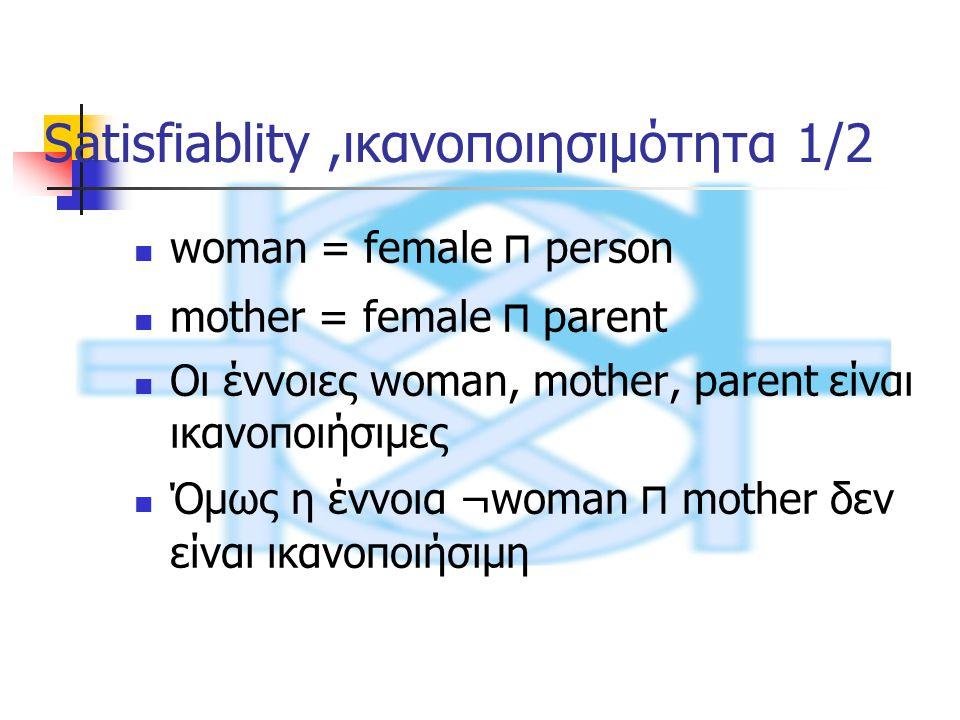 Satisfiablity,ικανοποιησιμότητα 1/2 woman = female ⊓ person mother = female ⊓ parent Οι έννοιες woman, mother, parent είναι ικανοποιήσιμες Όμως η έννοια ¬woman ⊓ mother δεν είναι ικανοποιήσιμη