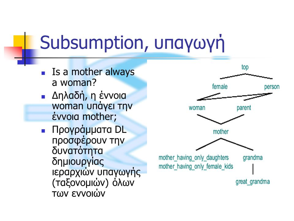 Subsumption, υπαγωγή Is a mother always a woman.