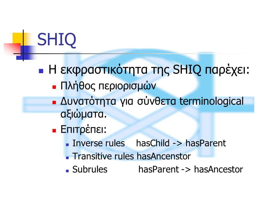 SHIQ Η εκφραστικότητα της SHIQ παρέχει: Πλήθος περιορισμών Δυνατότητα για σύνθετα terminological αξιώματα.