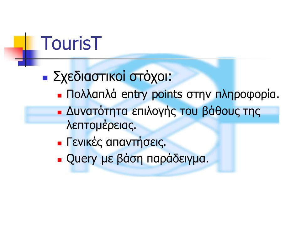 TourisT Σχεδιαστικοί στόχοι: Πολλαπλά entry points στην πληροφορία.