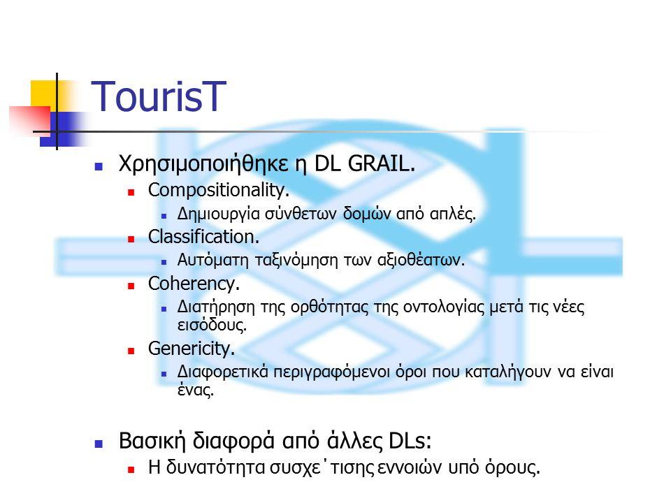 TourisT Χρησιμοποιήθηκε η DL GRAIL. Compositionality.