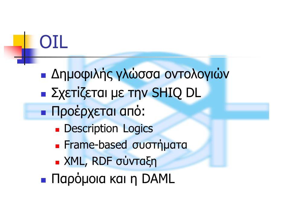 OIL Δημοφιλής γλώσσα οντολογιών Σχετίζεται με την SHIQ DL Προέρχεται από: Description Logics Frame-based συστήματα XML, RDF σύνταξη Παρόμοια και η DAML