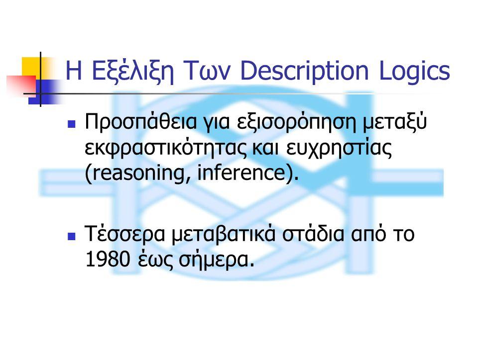 TBox, Terminological Box Το TBox περιέχει: Ορισμούς εννοιών (για την επέκταση της οντολογίας): Father = Man ⊓ ∃ has-child.Human Αξιώματα (για τον περιορισμό του μοντέλου): ∃ favourite.Brewery ⊑ ∃ drinks.Beer ( ⊑ : υπαγωγή)