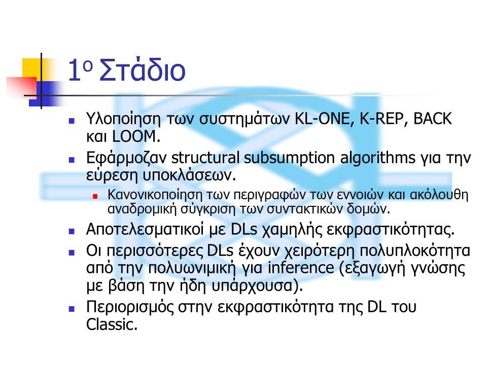 ABox, Assertional Box Το ABox περιέχει: Ισχυρισμούς για έννοιες: John : Man ⊓ ∀ has-child.(Male ⊓ Happy) Ισχυρισμούς για ρόλους: 〈 John, Bill 〉 : has-child