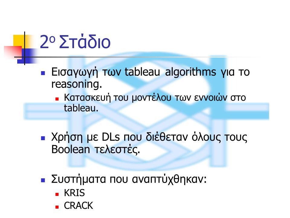 2 ο Στάδιο Εισαγωγή των tableau algorithms για το reasoning.