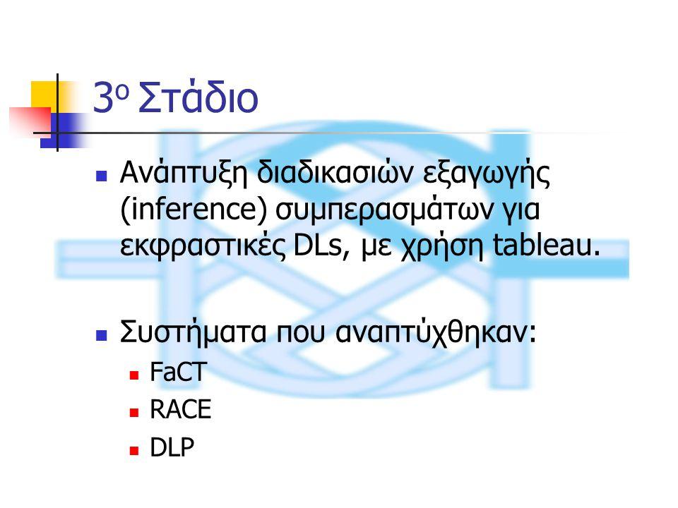 3 ο Στάδιο Ανάπτυξη διαδικασιών εξαγωγής (inference) συμπερασμάτων για εκφραστικές DLs, με χρήση tableau.