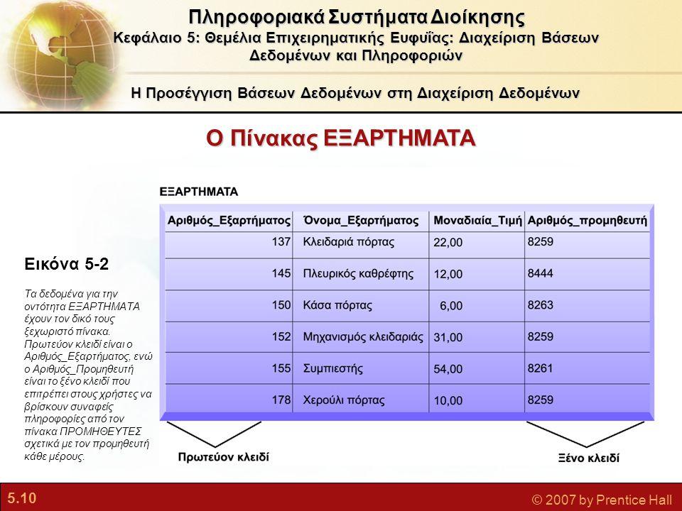5.10 © 2007 by Prentice Hall Ο Πίνακας ΕΞΑΡΤΗΜΑΤΑ Εικόνα 5-2 Τα δεδομένα για την οντότητα ΕΞΑΡΤΗΜΑΤΑ έχουν τον δικό τους ξεχωριστό πίνακα.