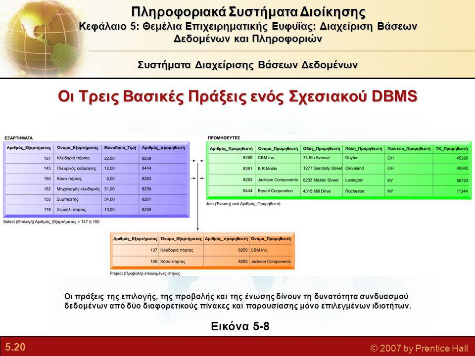 5.20 © 2007 by Prentice Hall Οι Τρεις Βασικές Πράξεις ενός Σχεσιακού DBMS Εικόνα 5-8 Οι πράξεις της επιλογής, της προβολής και της ένωσης δίνουν τη δυνατότητα συνδυασμού δεδομένων από δύο διαφορετικούς πίνακες και παρουσίασης μόνο επιλεγμένων ιδιοτήτων.