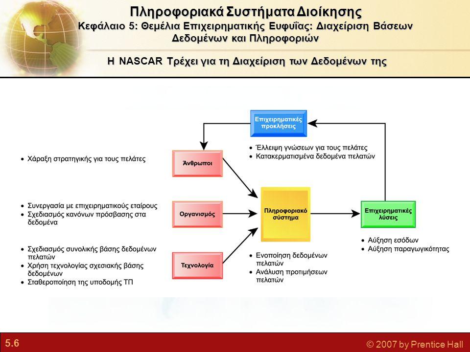 5.7 © 2007 by Prentice Hall Η Προσέγγιση Βάσεων Δεδομένων στη Διαχείριση Δεδομένων  Βάση δεδομένων: Συλλογή συναφών αρχείων με στοιχεία για ανθρώπους, τόπους ή πράγματα Πριν από τις ψηφιακές βάσεις δεδομένων, οι επιχειρήσεις χρησιμοποιούσαν φωριαμούς αρχειοθέτησης  Οντότητα: Γενικευμένη κατηγορία που αντιπροσωπεύει πρόσωπο, τόπο ή πράγμα, στην οποία αποθηκεύουμε και τηρούμε πληροφορίες π.χ.