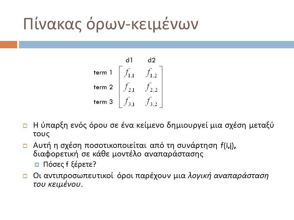 Πίνακας όρων - κειμένων  Η ύπαρξη ενός όρου σε ένα κείμενο δημιουργεί μια σχέση μεταξύ τους  Αυτή η σχέση ποσοτικοποιείται από τη συνάρτηση f(i,j), διαφορετική σε κάθε μοντέλο αναπαράστασης  Πόσες f ξέρετε .