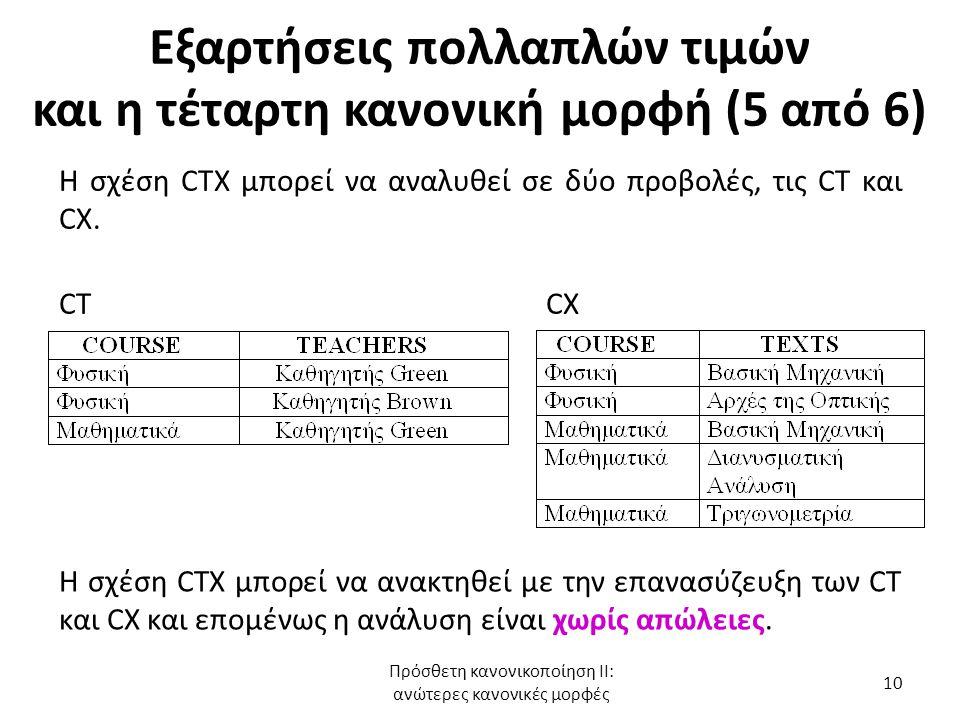 Εξαρτήσεις πολλαπλών τιμών και η τέταρτη κανονική μορφή (5 από 6) Η σχέση CTX μπορεί να αναλυθεί σε δύο προβολές, τις CT και CX. CT CX Η σχέση CTX μπο