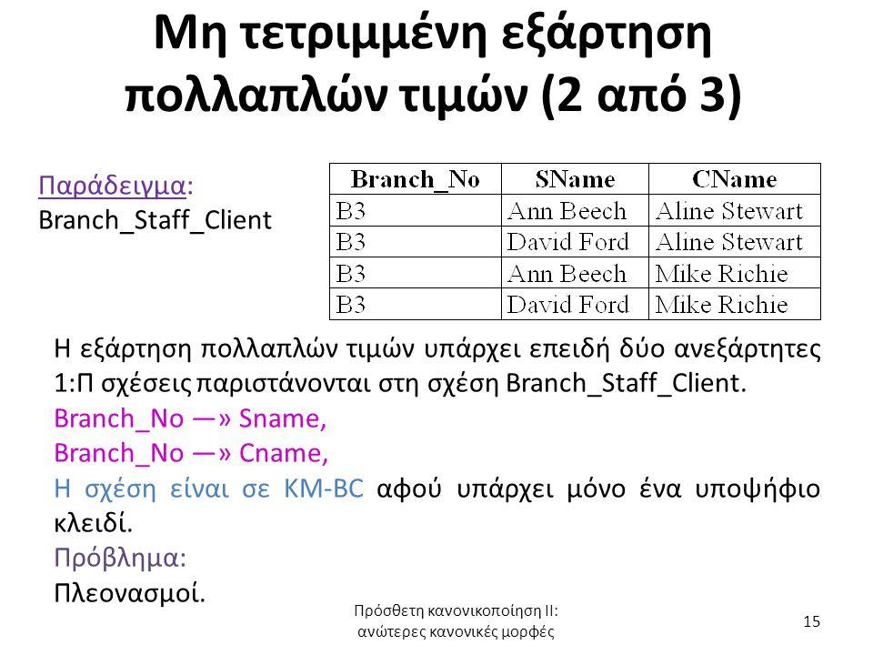 Μη τετριμμένη εξάρτηση πολλαπλών τιμών (2 από 3) Παράδειγμα: Branch_Staff_Client Η εξάρτηση πολλαπλών τιμών υπάρχει επειδή δύο ανεξάρτητες 1:Π σχέσεις