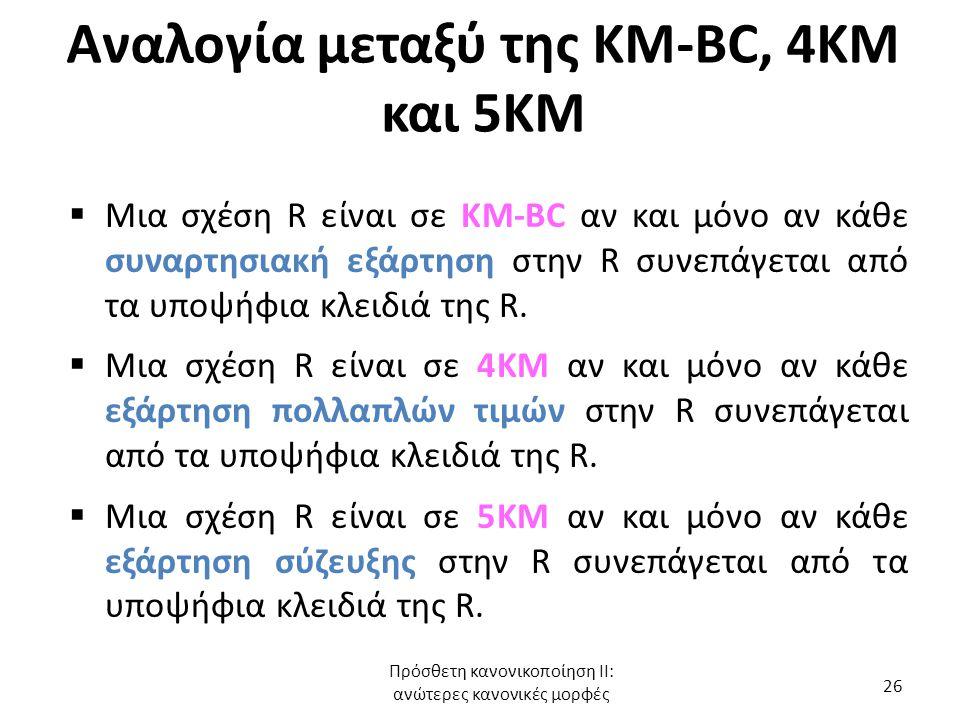 Αναλογία μεταξύ της KM-BC, 4KM και 5ΚΜ  Μια σχέση R είναι σε KM-BC αν και μόνο αν κάθε συναρτησιακή εξάρτηση στην R συνεπάγεται από τα υποψήφια κλειδ