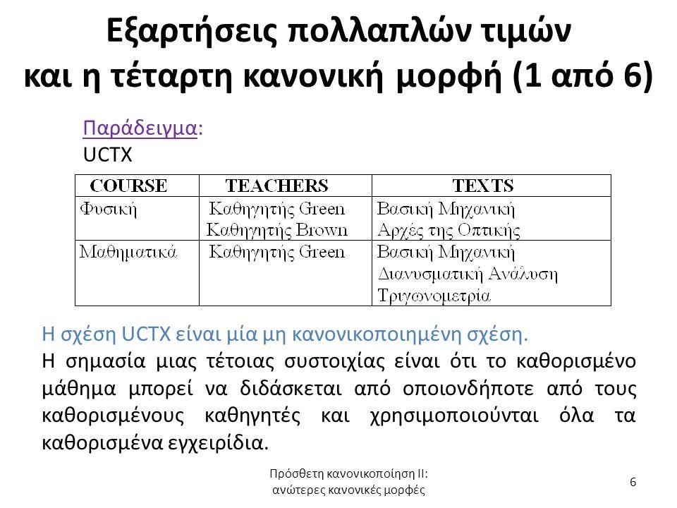 Εξαρτήσεις πολλαπλών τιμών και η τέταρτη κανονική μορφή (1 από 6) Παράδειγμα: UCTX Η σχέση UCTΧ είναι μία μη κανονικοποιημένη σχέση. Η σημασία μιας τέ