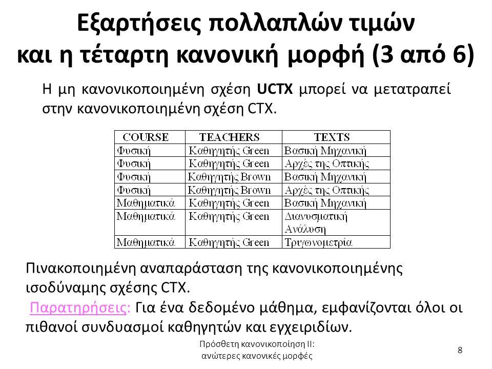 Εξαρτήσεις πολλαπλών τιμών και η τέταρτη κανονική μορφή (3 από 6) Η μη κανονικοποιημένη σχέση UCTΧ μπορεί να μετατραπεί στην κανονικοποιημένη σχέση CT