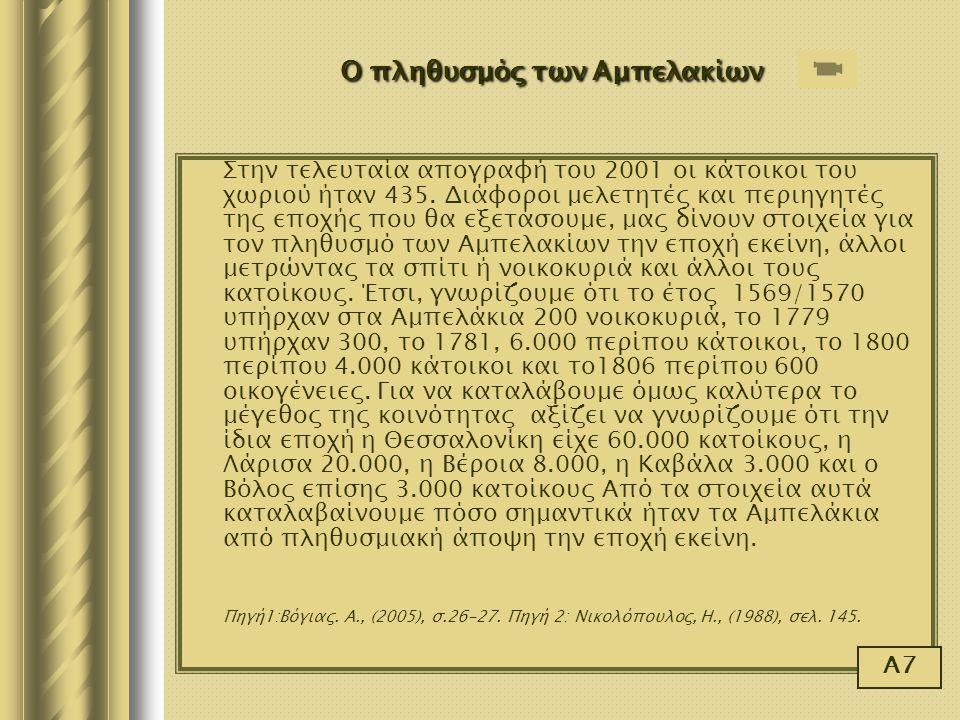 Στην τελευταία απογραφή του 2001 οι κάτοικοι του χωριού ήταν 435. Διάφοροι μελετητές και περιηγητές της εποχής που θα εξετάσουμε, μας δίνουν στοιχεία