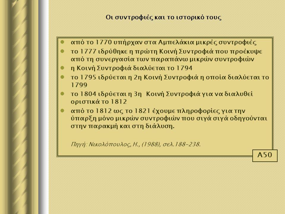 Οι συντροφιές και το ιστορικό τους από το 1770 υπήρχαν στα Αμπελάκια μικρές συντροφιές το 1777 ιδρύθηκε η πρώτη Κοινή Συντροφιά που προέκυψε από τη συ