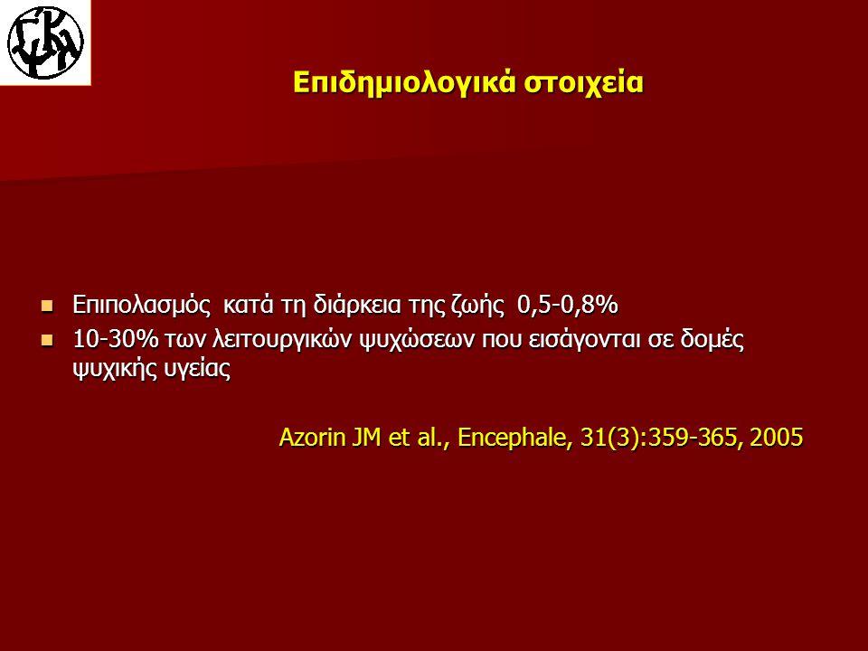 Επιδημιολογικά στοιχεία Επιπολασμός κατά τη διάρκεια της ζωής 0,5-0,8% Επιπολασμός κατά τη διάρκεια της ζωής 0,5-0,8% 10-30% των λειτουργικών ψυχώσεων που εισάγονται σε δομές ψυχικής υγείας 10-30% των λειτουργικών ψυχώσεων που εισάγονται σε δομές ψυχικής υγείας Azorin JM et al., Encephale, 31(3):359-365, 2005