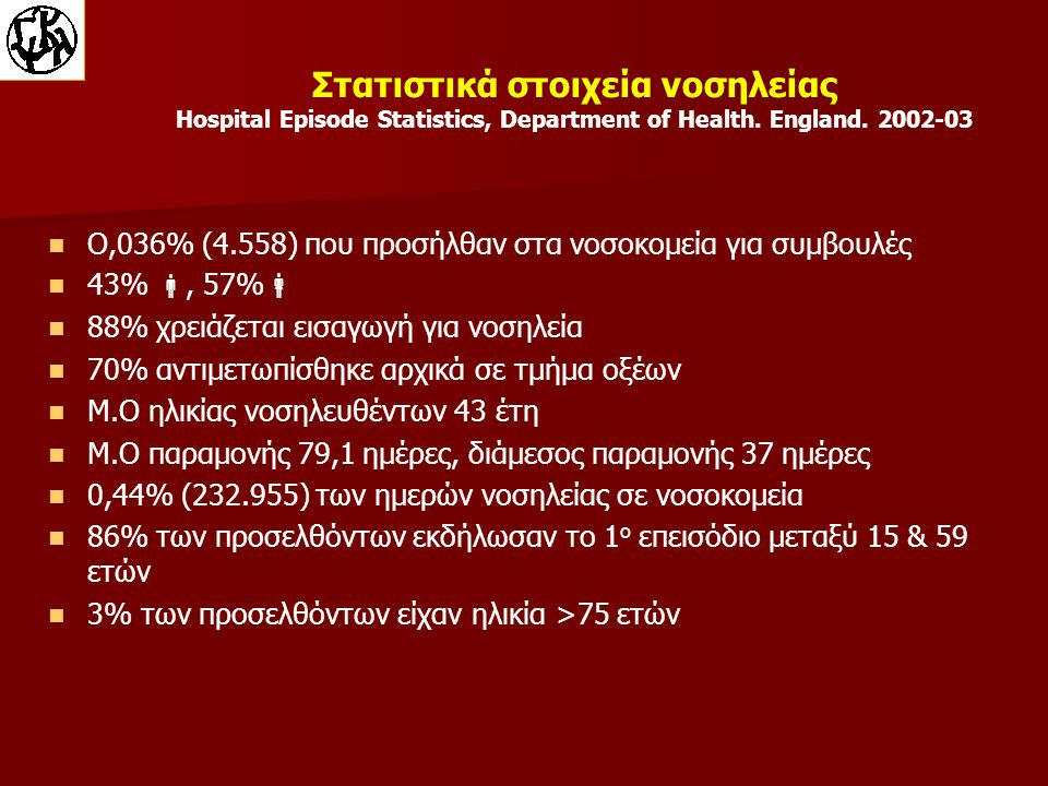 Στατιστικά στοιχεία νοσηλείας Hospital Episode Statistics, Department of Health.