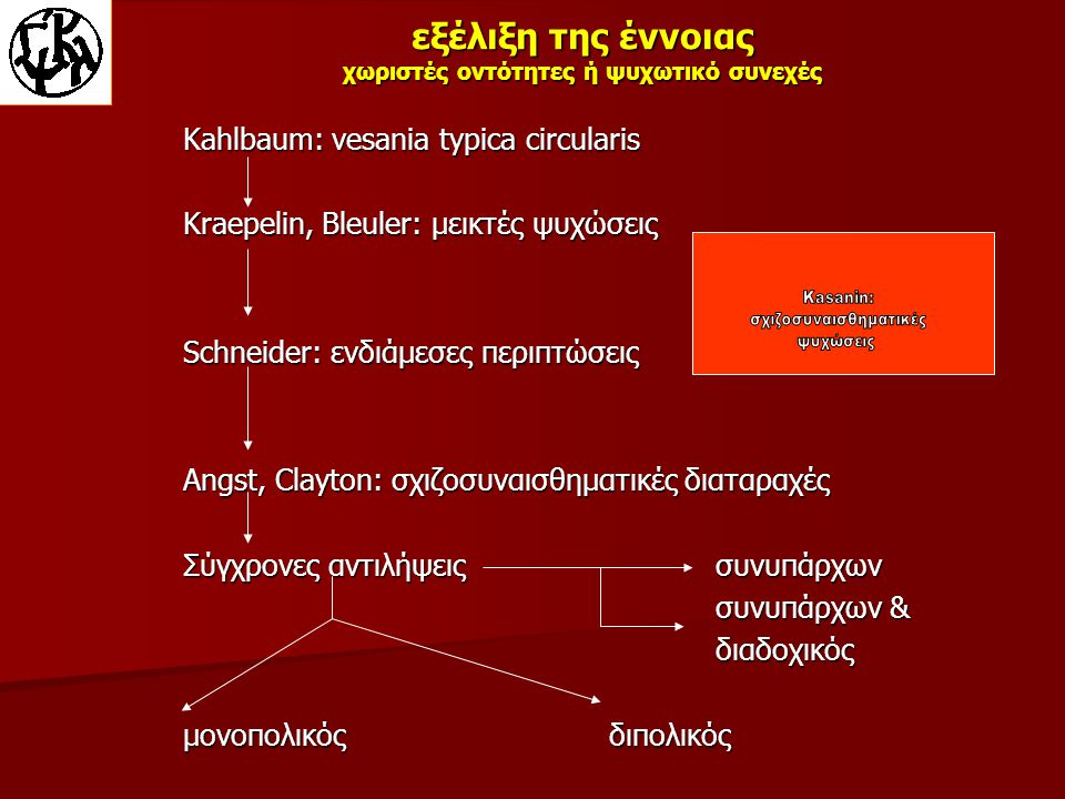 εξέλιξη της έννοιας χωριστές οντότητες ή ψυχωτικό συνεχές Kahlbaum: vesania typica circularis Kraepelin, Bleuler: μεικτές ψυχώσεις Schneider: ενδιάμεσες περιπτώσεις Angst, Clayton: σχιζοσυναισθηματικές διαταραχές Σύγχρονες αντιλήψειςσυνυπάρχων συνυπάρχων & διαδοχικός μονοπολικόςδιπολικός