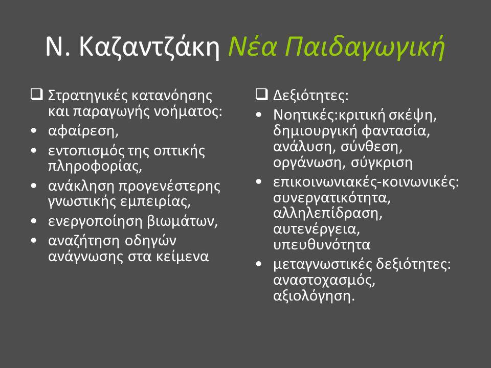 Ν. Καζαντζάκη Νέα Παιδαγωγική  Στρατηγικές κατανόησης και παραγωγής νοήματος: αφαίρεση, εντοπισμός της οπτικής πληροφορίας, ανάκληση προγενέστερης γν